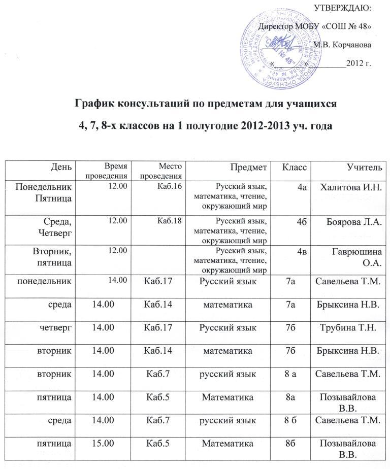 График консультаций 4, 7, 8 классов на ...: oren48school.ucoz.ru/news/2012-10-29